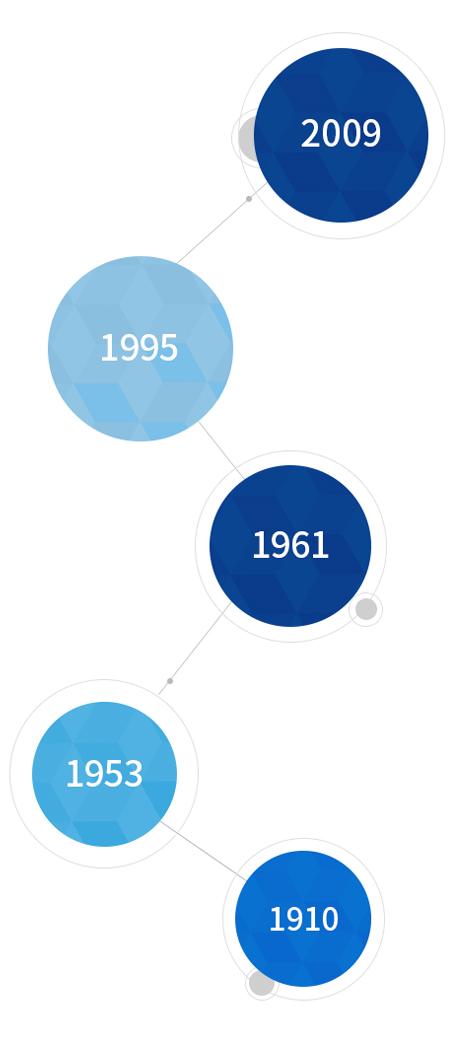 2009-1995-1961-1942