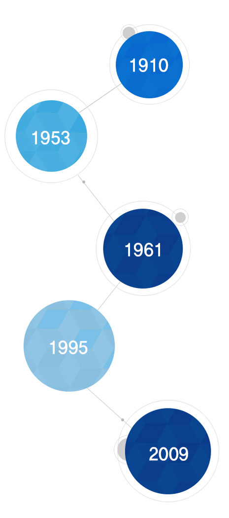 1910-1953-1961-1995-2009